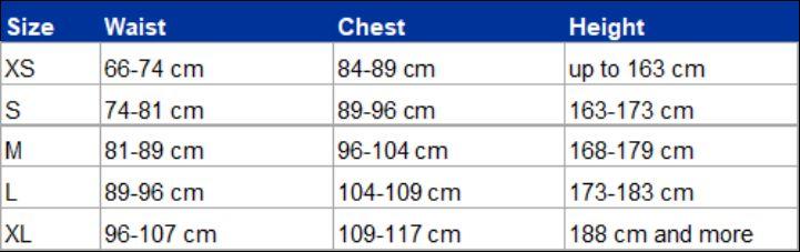 EuroVelo jersey size chart EN.png