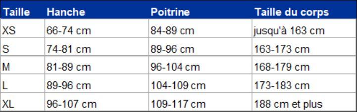 EuroVelo jersey size chart FR v2.png
